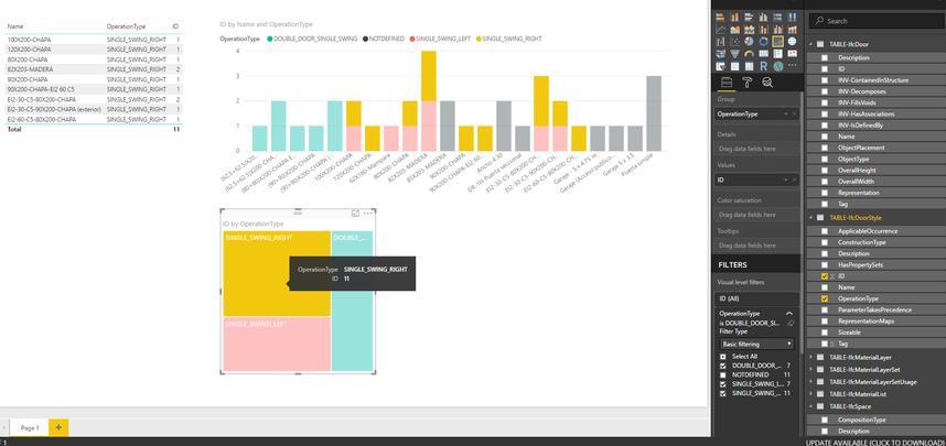 Información visual al alcance de un tablero